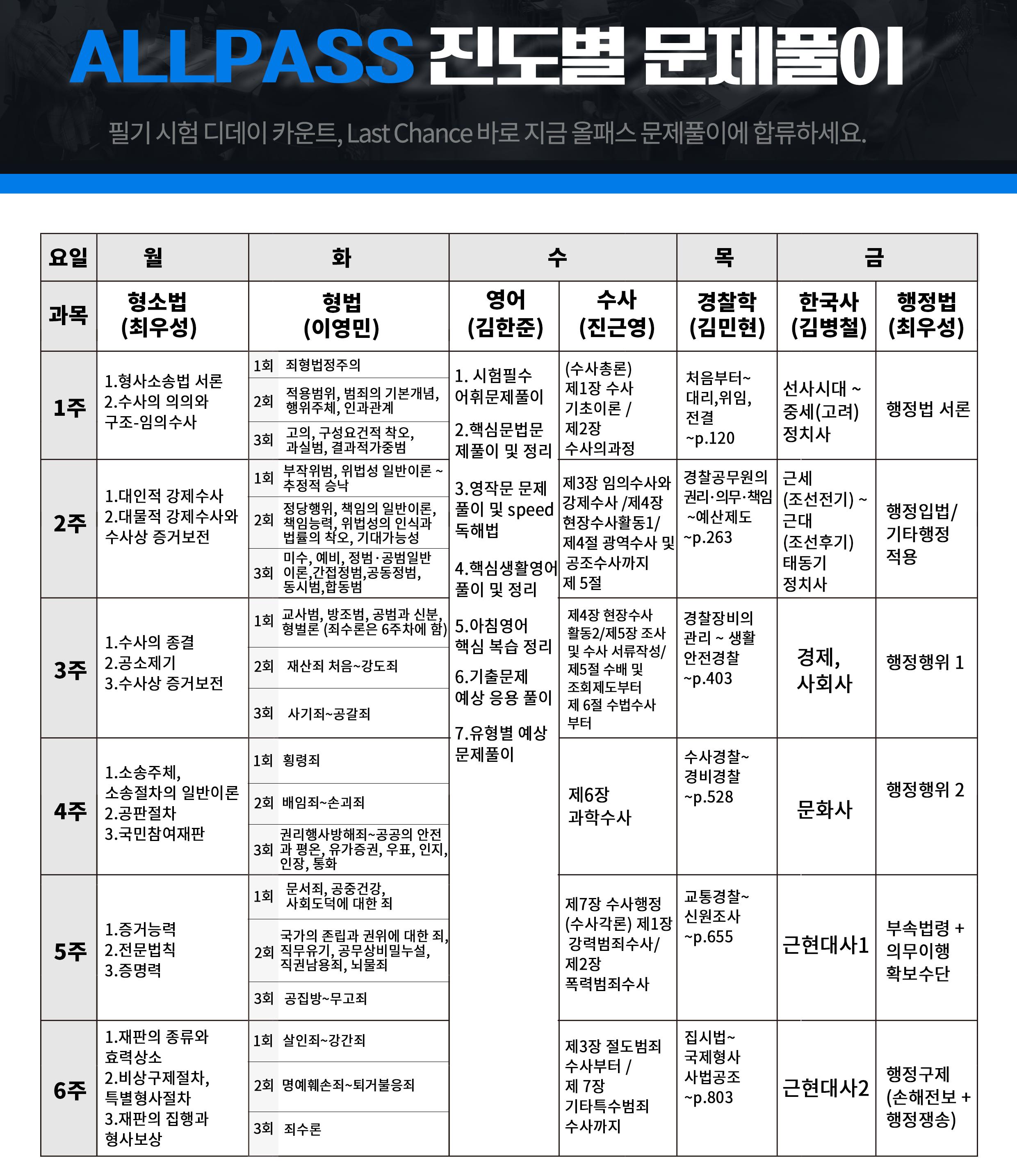 19년 2차 올패스 특강진도표.png